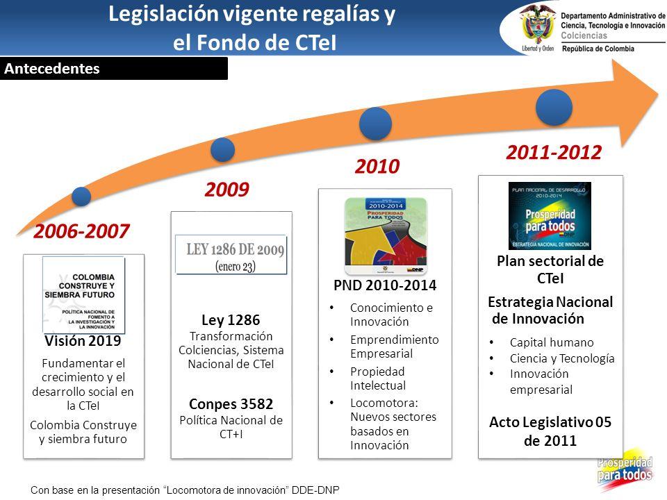 Legislación vigente regalías y el Fondo de CTeI 2009 2006-2007 Visión 2019 Fundamentar el crecimiento y el desarrollo social en la CTeI Colombia Const
