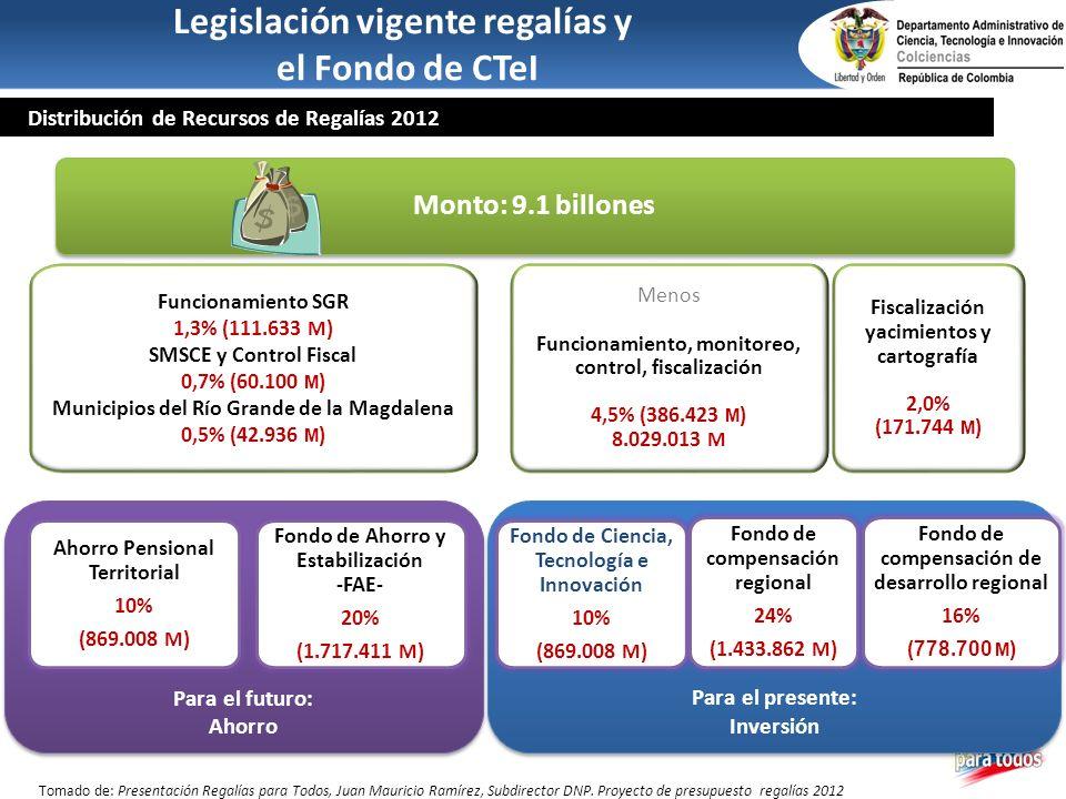Legislación vigente regalías y el Fondo de CTeI Distribución de Recursos de Regalías 2012 Monto: 9.1 billones Tomado de: Presentación Regalías para To