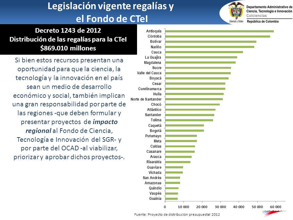 Fuente: Proyecto de distribución presupuestal 2012 Si bien estos recursos presentan una oportunidad para que la ciencia, la tecnología y la innovación