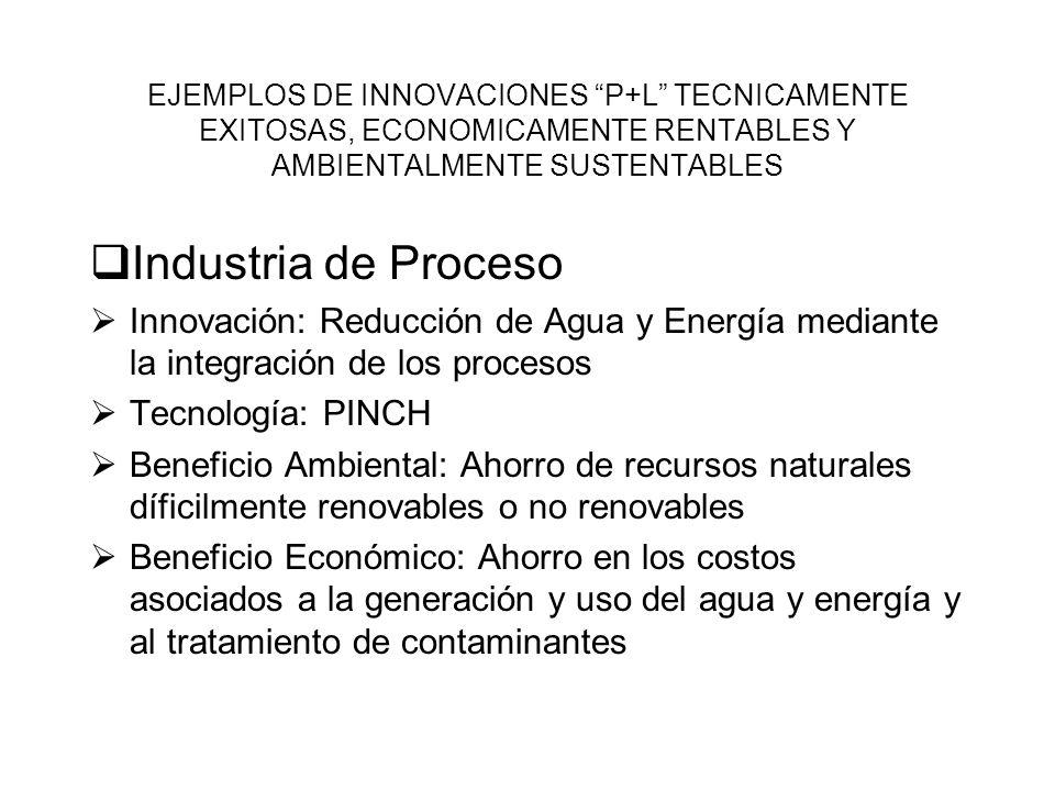 Industria de Proceso Innovación: Reducción de Agua y Energía mediante la integración de los procesos Tecnología: PINCH Beneficio Ambiental: Ahorro de