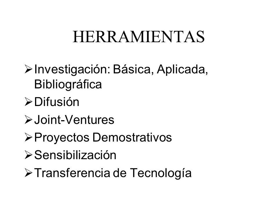 HERRAMIENTAS Investigación: Básica, Aplicada, Bibliográfica Difusión Joint-Ventures Proyectos Demostrativos Sensibilización Transferencia de Tecnologí