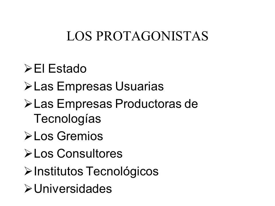 LOS PROTAGONISTAS El Estado Las Empresas Usuarias Las Empresas Productoras de Tecnologías Los Gremios Los Consultores Institutos Tecnológicos Universi