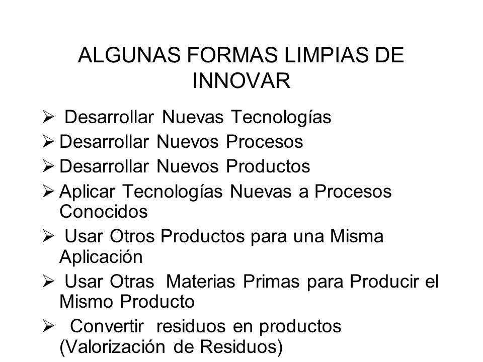 ALGUNAS FORMAS LIMPIAS DE INNOVAR Desarrollar Nuevas Tecnologías Desarrollar Nuevos Procesos Desarrollar Nuevos Productos Aplicar Tecnologías Nuevas a