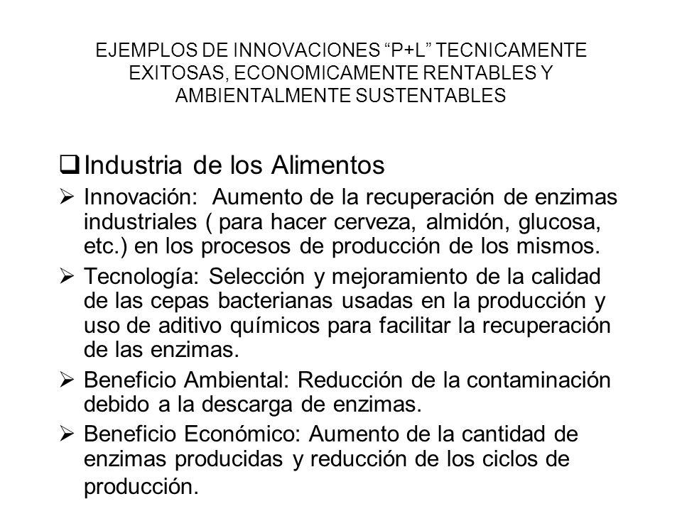 EJEMPLOS DE INNOVACIONES P+L TECNICAMENTE EXITOSAS, ECONOMICAMENTE RENTABLES Y AMBIENTALMENTE SUSTENTABLES Industria de la Pulpa y el Papel Innovación: Mejoramiento del Proceso de Blanqueo de la Pulpa en el Proceso Kraft Tecnología: Aplicación de una mezcla de enzimas especialmente diseñada y conocida como Albazyma Beneficio Ambiental: Reducción de los niveles de los AOX y TOC Beneficio Económico: Reducción en los costos de químicos y muy corto plazo de recuperación de la inversión