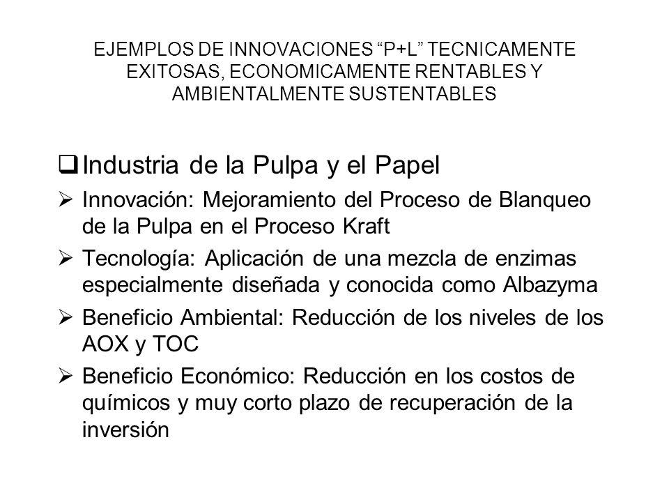 EJEMPLOS DE INNOVACIONES P+L TECNICAMENTE EXITOSAS, ECONOMICAMENTE RENTABLES Y AMBIENTALMENTE SUSTENTABLES Industria de la Pulpa y el Papel Innovación
