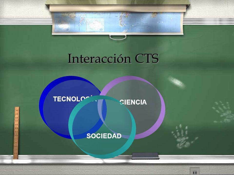 TECNOLOGÍA CIENCIA SOCIEDAD Interacción CTS