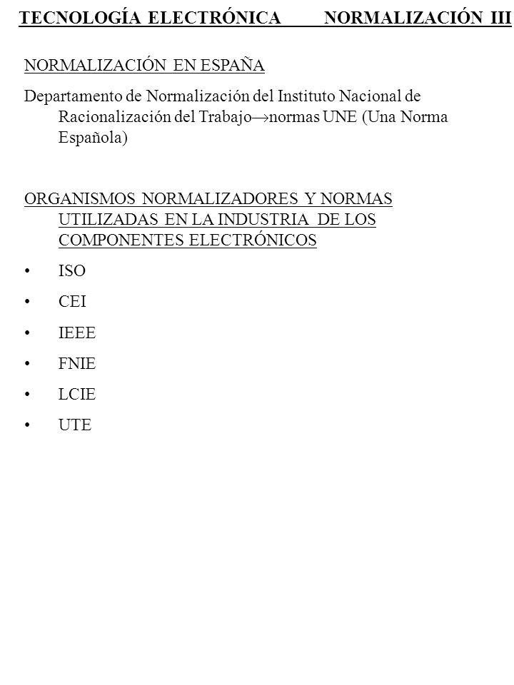 TECNOLOGÍA ELECTRÓNICA NORMALIZACIÓN III NORMALIZACIÓN EN ESPAÑA Departamento de Normalización del Instituto Nacional de Racionalización del Trabajo n