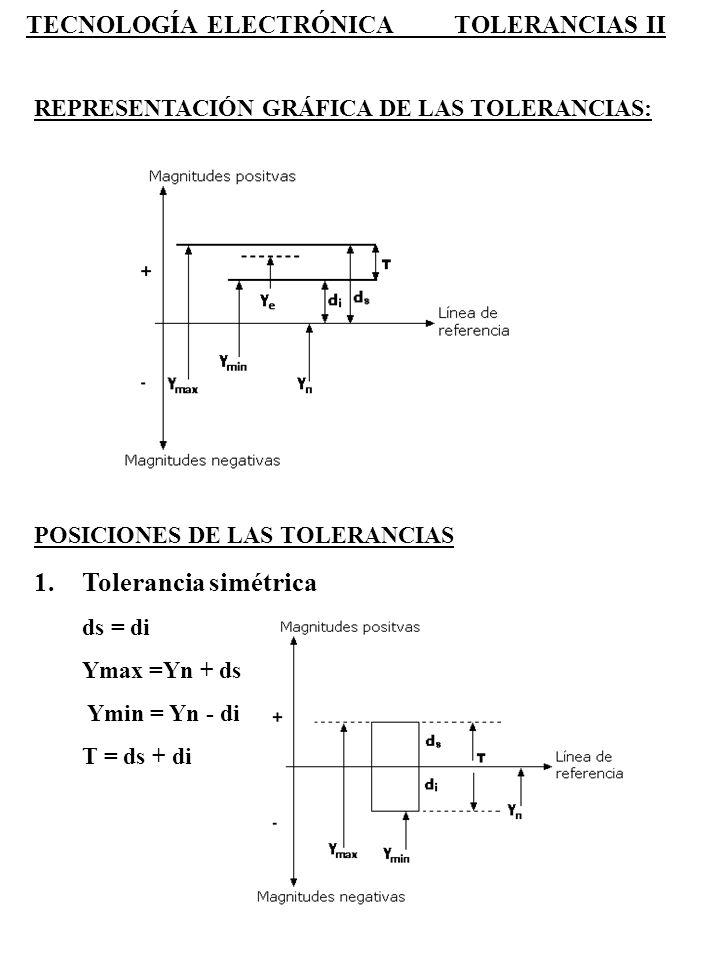 TECNOLOGÍA ELECTRÓNICA TOLERANCIAS II REPRESENTACIÓN GRÁFICA DE LAS TOLERANCIAS: POSICIONES DE LAS TOLERANCIAS 1.Tolerancia simétrica ds = di Ymax =Yn