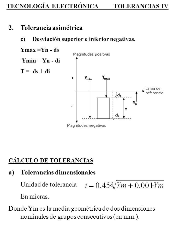 TECNOLOGÍA ELECTRÓNICA TOLERANCIAS IV 2.Tolerancia asimétrica c)Desviación superior e inferior negativas. Ymax =Yn - ds Ymin = Yn - di T = -ds + di CÁ