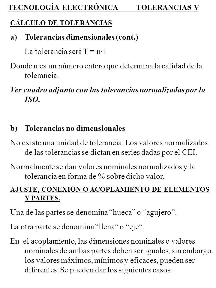 TECNOLOGÍA ELECTRÓNICA TOLERANCIAS V CÁLCULO DE TOLERANCIAS a)Tolerancias dimensionales (cont.) La tolerancia será T = n·i Donde n es un número entero