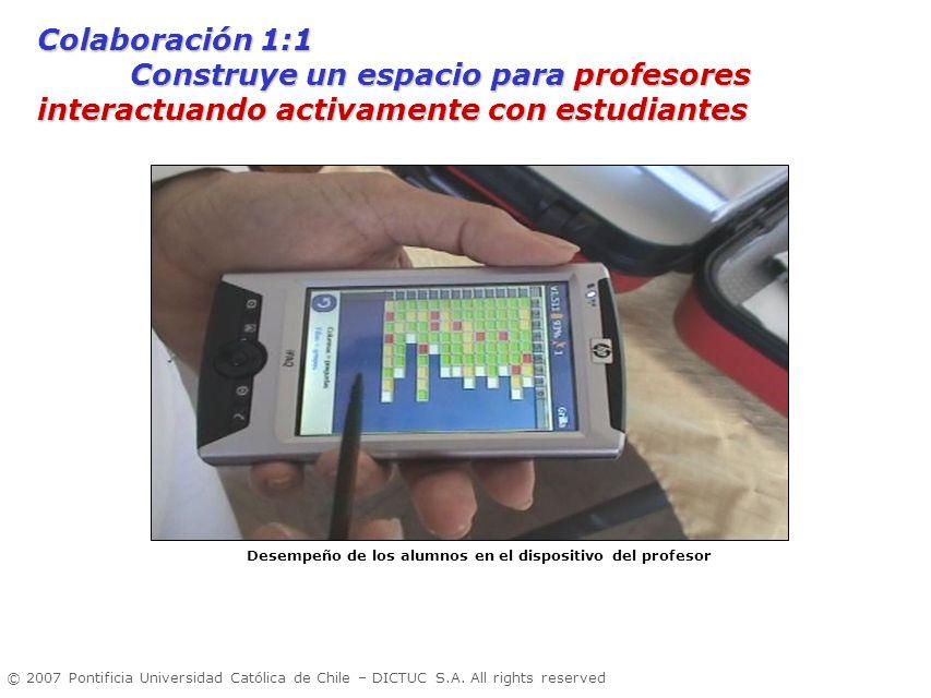 © 2007 Pontificia Universidad Católica de Chile – DICTUC S.A. All rights reserved Desempeño de los alumnos en el dispositivo del profesor Colaboración