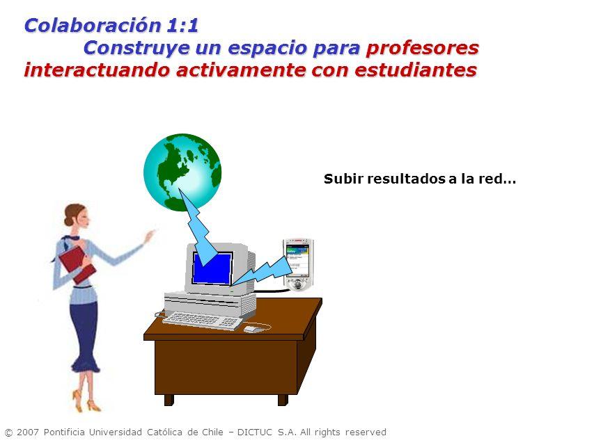 © 2007 Pontificia Universidad Católica de Chile – DICTUC S.A. All rights reserved Subir resultados a la red… Colaboración 1:1 Construye un espacio par