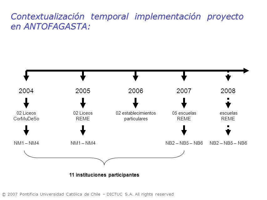© 2007 Pontificia Universidad Católica de Chile – DICTUC S.A. All rights reserved Contextualización temporal implementación proyecto en ANTOFAGASTA: 2