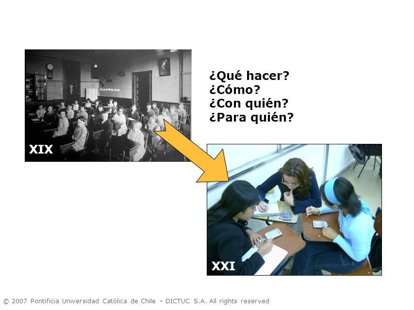 © 2007 Pontificia Universidad Católica de Chile – DICTUC S.A. All rights reserved XIX XXI ¿Qué hacer? ¿Cómo? ¿Con quién? ¿Para quién?