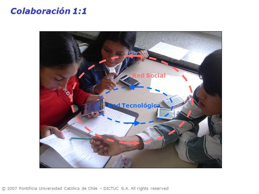 © 2007 Pontificia Universidad Católica de Chile – DICTUC S.A. All rights reserved Colaboración 1:1 Red Tecnológica Red Social