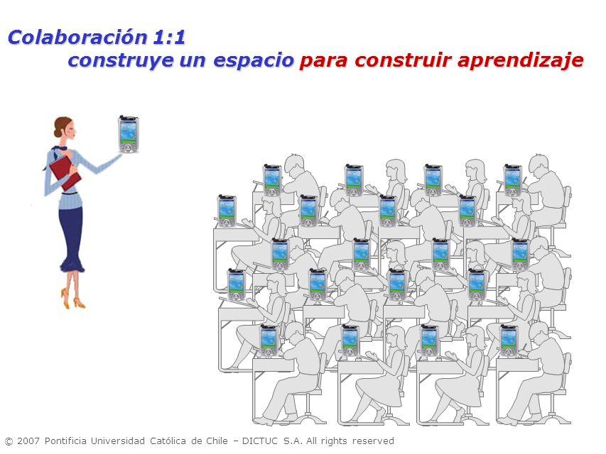 © 2007 Pontificia Universidad Católica de Chile – DICTUC S.A. All rights reserved Colaboración 1:1 construye un espacio para construir aprendizaje