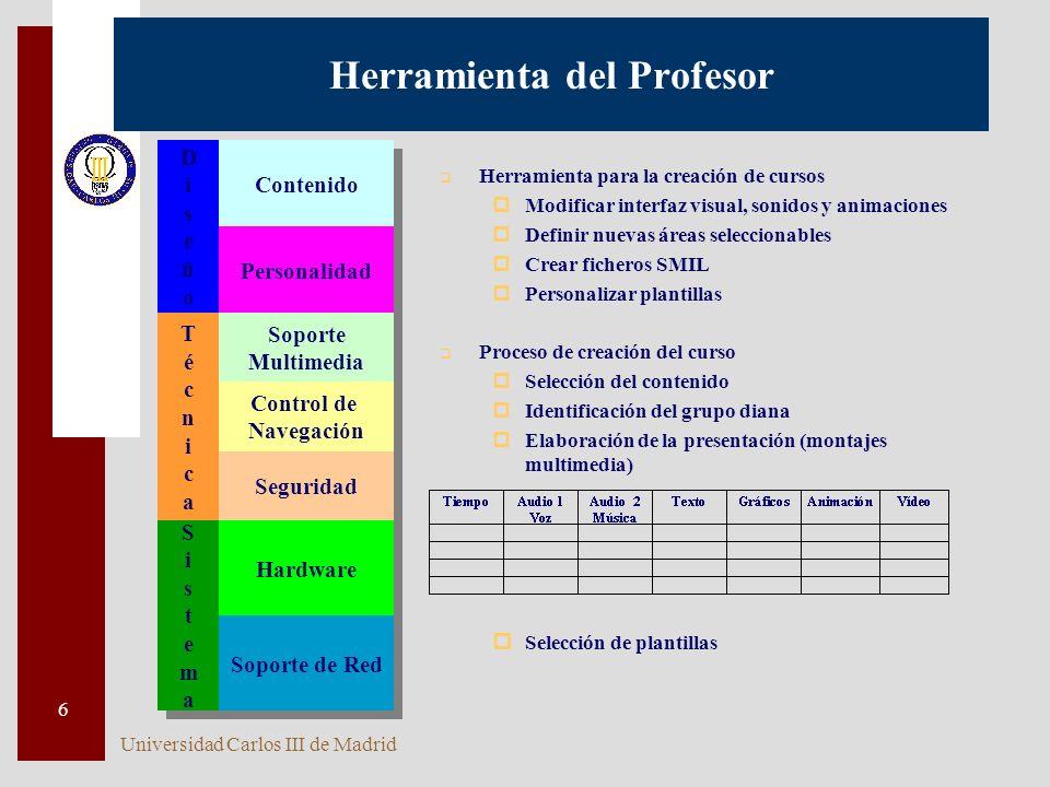 Universidad Carlos III de Madrid 6 Herramienta del Profesor q Herramienta para la creación de cursos pModificar interfaz visual, sonidos y animaciones
