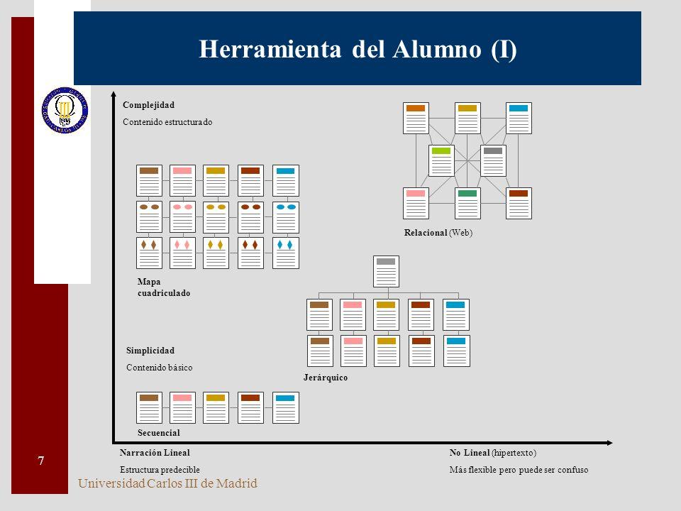 Universidad Carlos III de Madrid 7 Herramienta del Alumno (I) Secuencial Complejidad Contenido estructurado Simplicidad Contenido básico Narración Lineal Estructura predecible No Lineal (hipertexto) Más flexible pero puede ser confuso Jerárquico Mapa cuadriculado Relacional (Web)