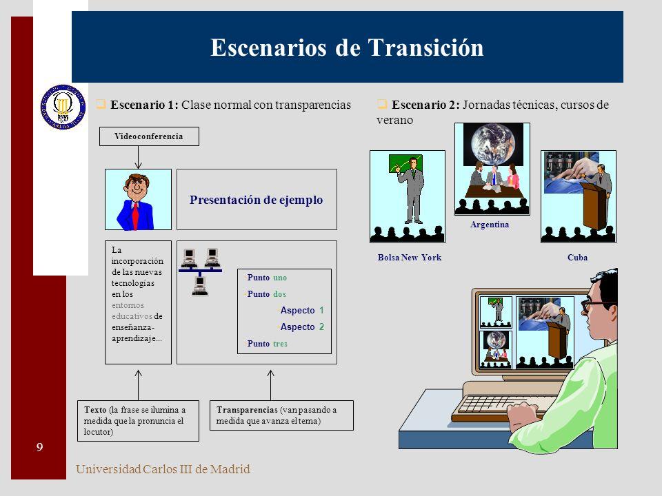 Universidad Carlos III de Madrid 9 Escenarios de Transición q Escenario 1: Clase normal con transparenciasq Escenario 2: Jornadas técnicas, cursos de