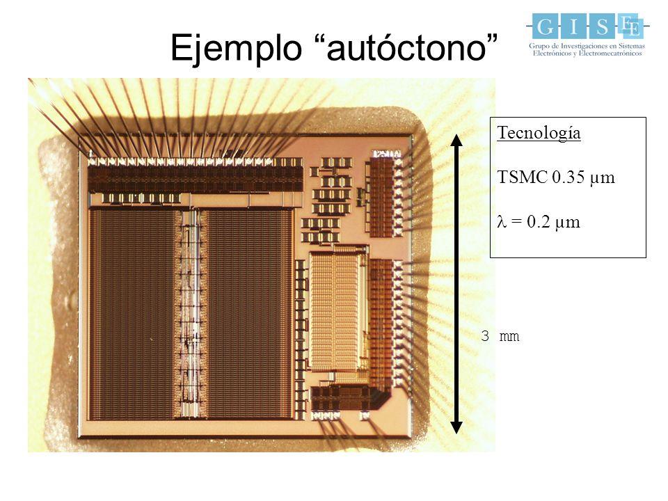 Ejemplo autóctono 3 mm Tecnología TSMC 0.35 µm = 0.2 µm