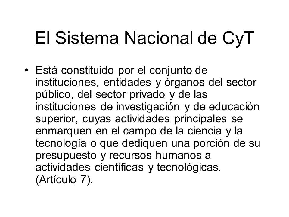 El Sistema Nacional de CyT Está constituido por el conjunto de instituciones, entidades y órganos del sector público, del sector privado y de las instituciones de investigación y de educación superior, cuyas actividades principales se enmarquen en el campo de la ciencia y la tecnología o que dediquen una porción de su presupuesto y recursos humanos a actividades científicas y tecnológicas.