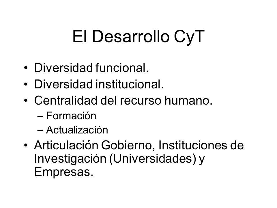 El Desarrollo CyT Diversidad funcional. Diversidad institucional. Centralidad del recurso humano. –Formación –Actualización Articulación Gobierno, Ins