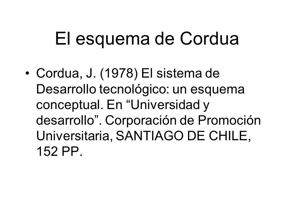 El esquema de Cordua Cordua, J. (1978) El sistema de Desarrollo tecnológico: un esquema conceptual. En Universidad y desarrollo. Corporación de Promoc