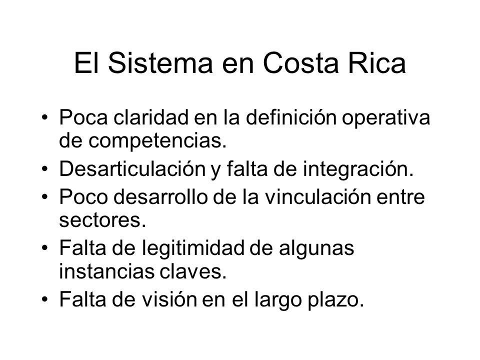 El Sistema en Costa Rica Poca claridad en la definición operativa de competencias. Desarticulación y falta de integración. Poco desarrollo de la vincu