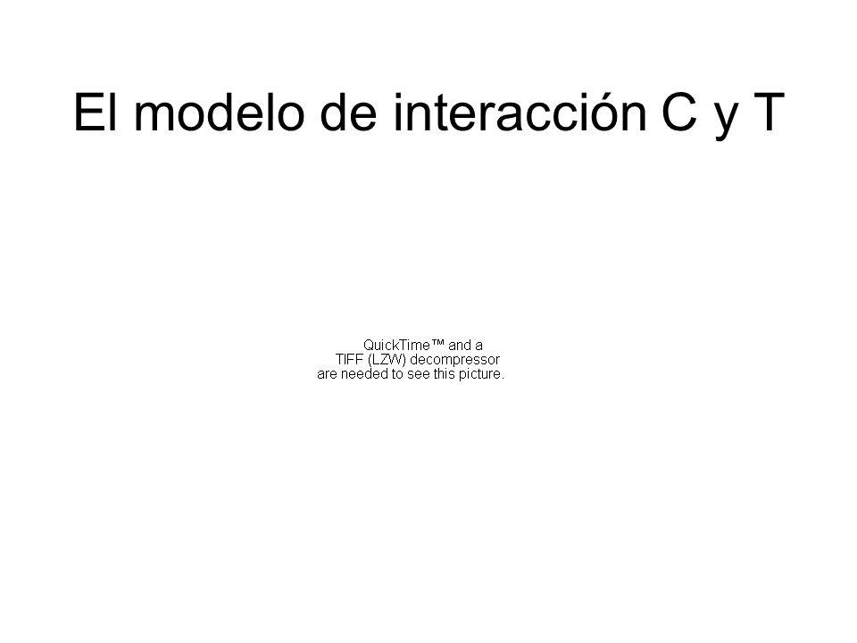 El modelo de interacción C y T