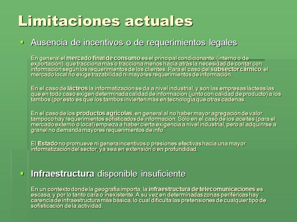 Ausencia de incentivos o de requerimientos legales Ausencia de incentivos o de requerimientos legales En general el mercado final de consumo es el pri