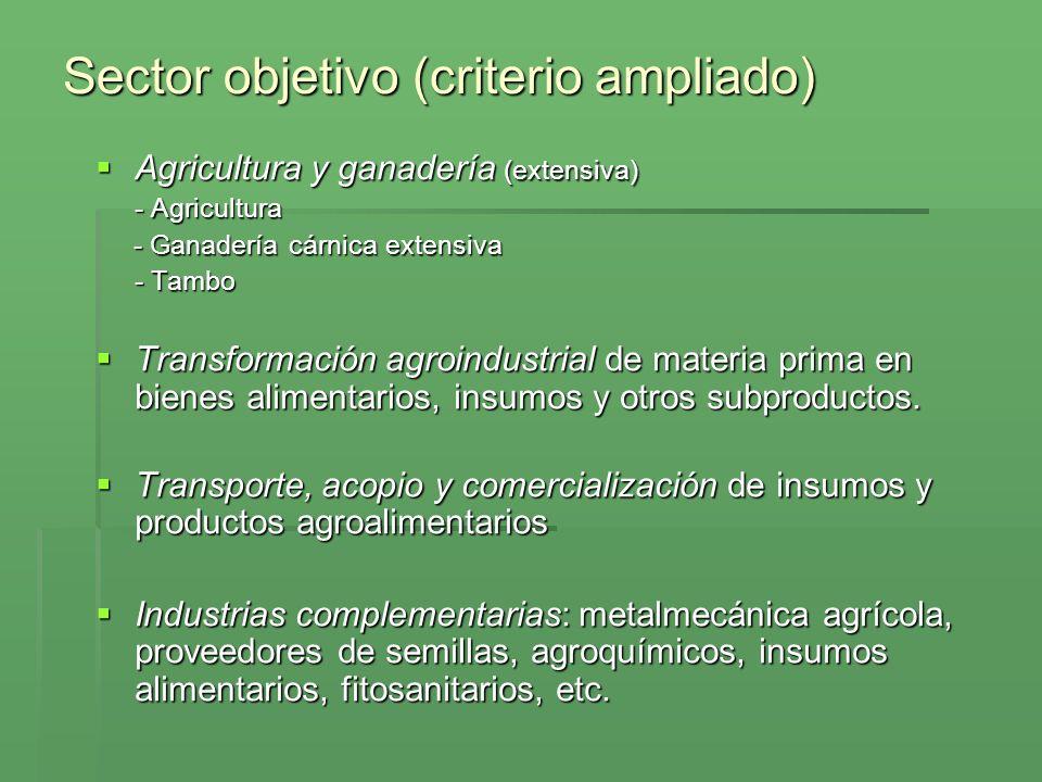 Sector objetivo (criterio ampliado) Agricultura y ganadería (extensiva) Agricultura y ganadería (extensiva) - Agricultura - Ganadería cárnica extensiv