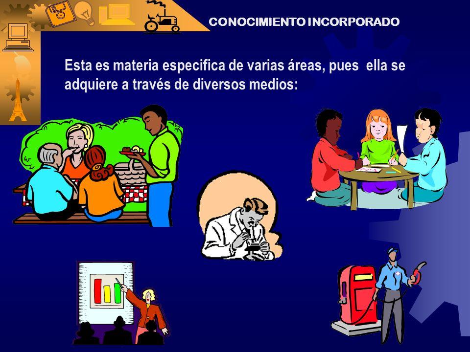 Tecnología incorporada en personas : (EL MANPOWER). Cuando se expresa a través de personas, entonces se llama : CONOCIMIENTO INCORPORADO