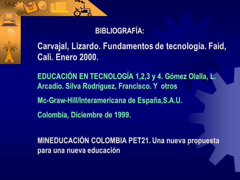 Gracias por la atención prestada LUIS GONZALO PULGARIN R