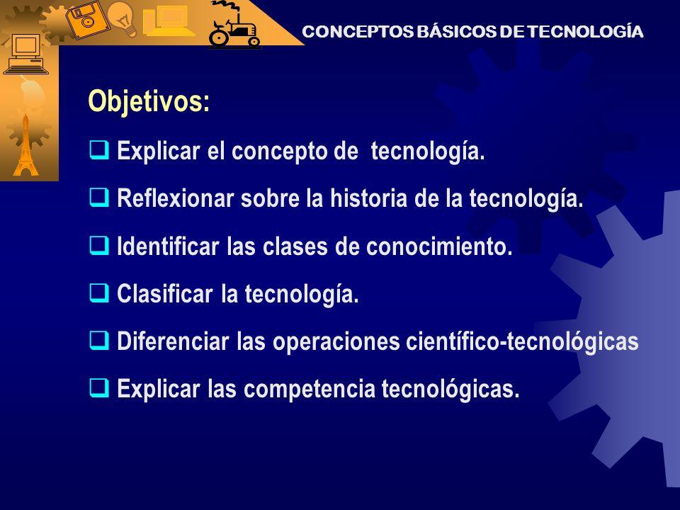 Contenido: Principios de la tecnología. El conocimiento. Clases de conocimiento. Clases de tecnología. Las operaciones científico-tecnológicas. Las co
