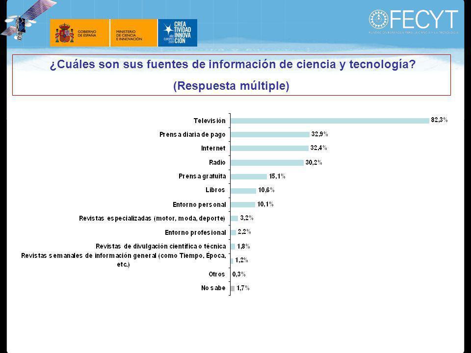 ¿Cuáles son sus fuentes de información de ciencia y tecnología (Respuesta múltiple)