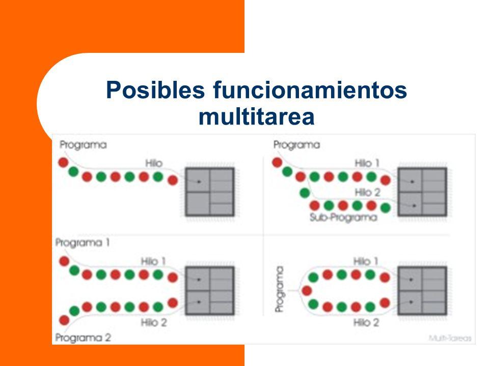 Posibles funcionamientos multitarea