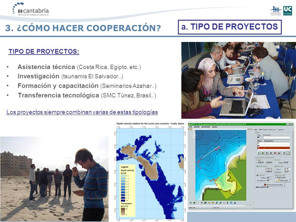 3. ¿CÓMO HACER COOPERACIÓN? TIPO DE PROYECTOS: Asistencia técnica (Costa Rica, Egipto, etc.) Investigación (tsunamis El Salvador..) Formación y capaci