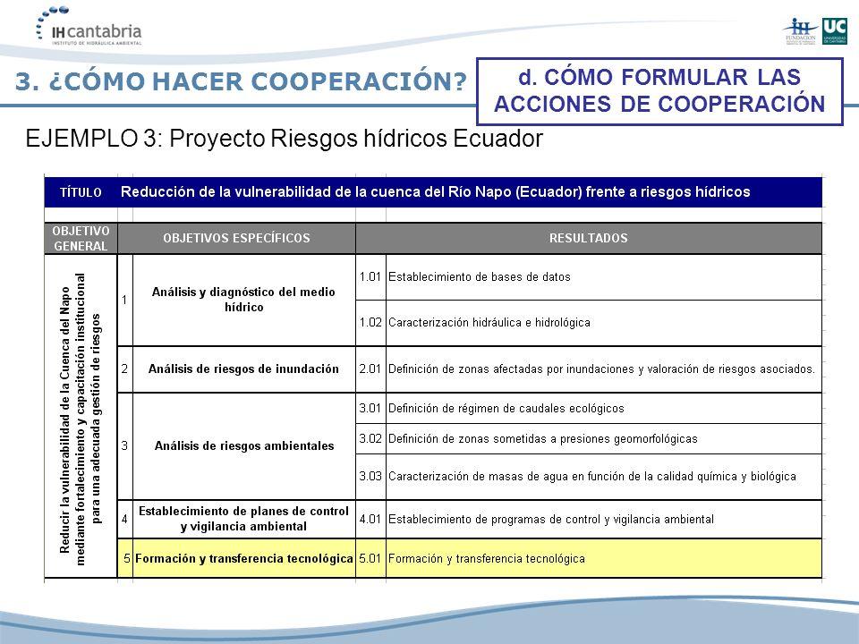 3. ¿CÓMO HACER COOPERACIÓN? d. CÓMO FORMULAR LAS ACCIONES DE COOPERACIÓN EJEMPLO 3: Proyecto Riesgos hídricos Ecuador