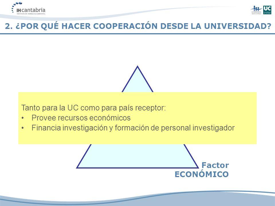 Tanto para la UC como para país receptor: Provee recursos económicos Financia investigación y formación de personal investigador Factor ECONÓMICO 2. ¿