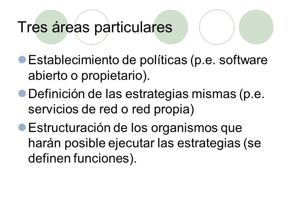 Tres áreas particulares Establecimiento de políticas (p.e.