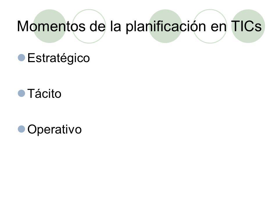 Momentos de la planificación en TICs Estratégico Tácito Operativo