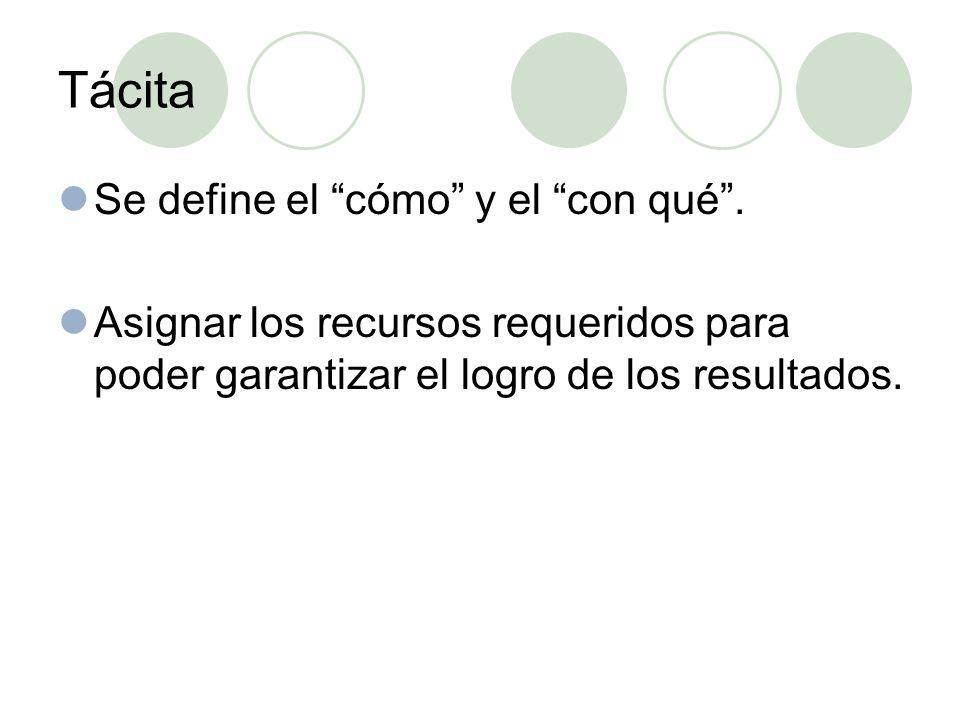 Tácita Se define el cómo y el con qué.
