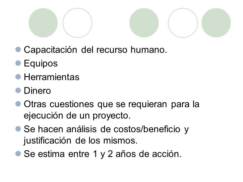 Capacitación del recurso humano.