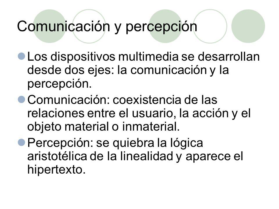 Superconectados Ubicuidad Teléfonos fijos Teléfonos móviles Mensajes móviles Chat Multimedia GPS Otros Disponibilidad