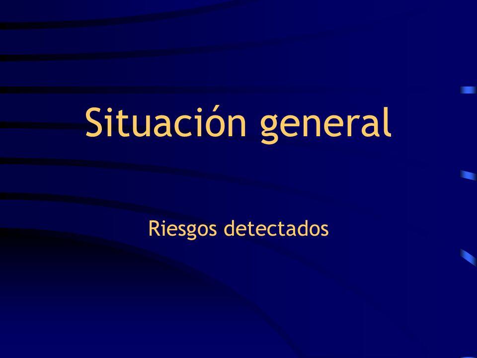 Situación general Riesgos detectados