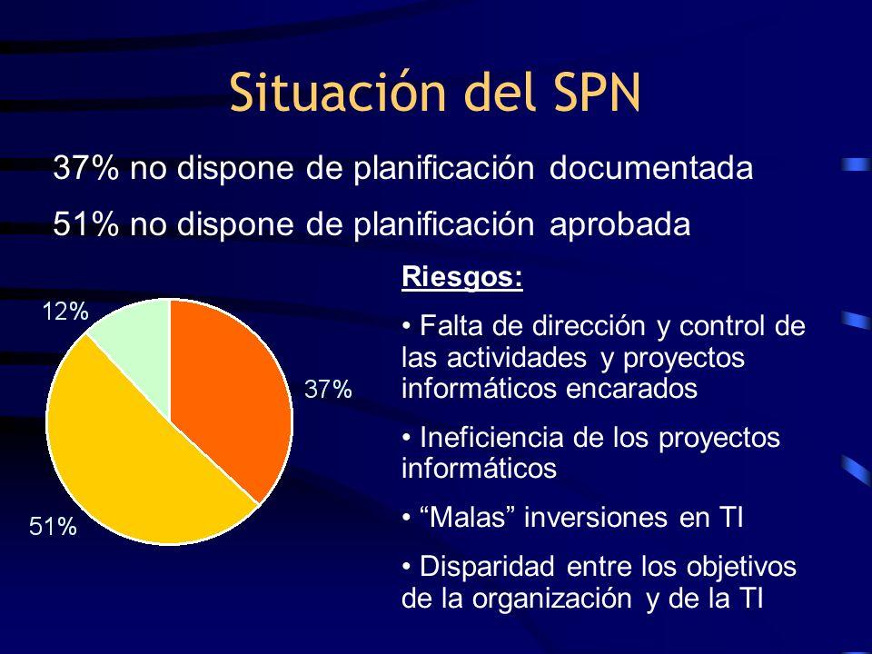 Situación del SPN Riesgos: Falta de dirección y control de las actividades y proyectos informáticos encarados Ineficiencia de los proyectos informátic