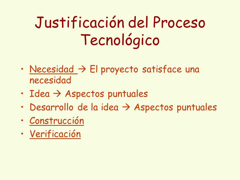 Justificación del Proceso Tecnológico Necesidad El proyecto satisface una necesidad Idea Aspectos puntuales Desarrollo de la idea Aspectos puntuales Construcción Verificación