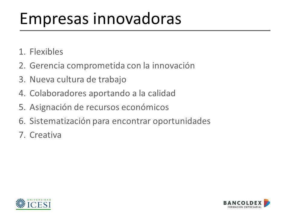 1.Flexibles 2.Gerencia comprometida con la innovación 3.Nueva cultura de trabajo 4.Colaboradores aportando a la calidad 5.Asignación de recursos económicos 6.Sistematización para encontrar oportunidades 7.Creativa Empresas innovadoras