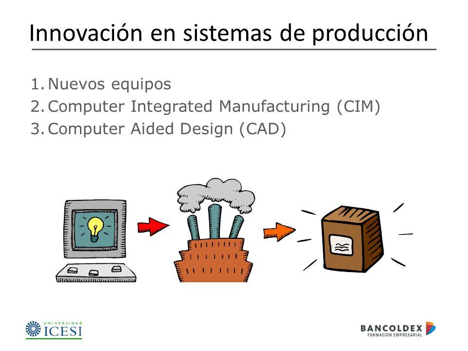 1.Nuevos equipos 2.Computer Integrated Manufacturing (CIM) 3.Computer Aided Design (CAD) Innovación en sistemas de producción