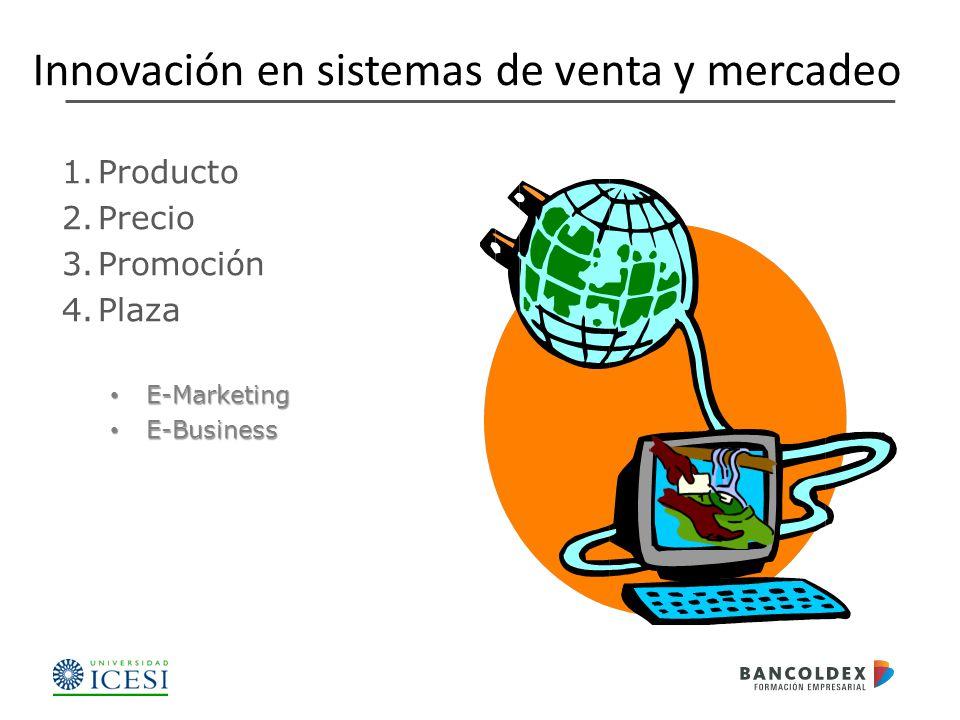 1.Producto 2.Precio 3.Promoción 4.Plaza E-Marketing E-Marketing E-Business E-Business Innovación en sistemas de venta y mercadeo